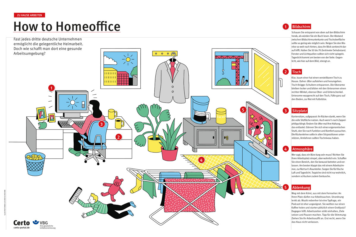 Infografik zum Thema Home Office